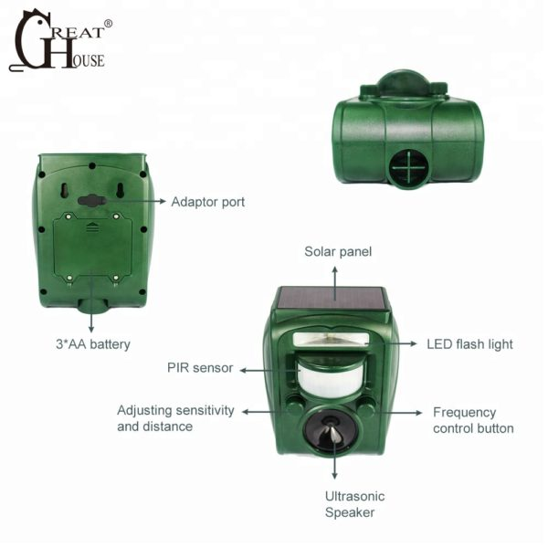 Greathouse GH-501